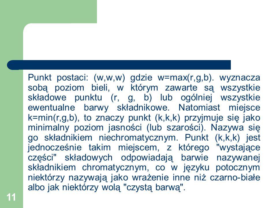 Punkt postaci: (w,w,w) gdzie w=max(r,g,b)