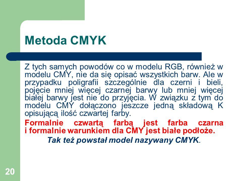 Tak też powstał model nazywany CMYK.