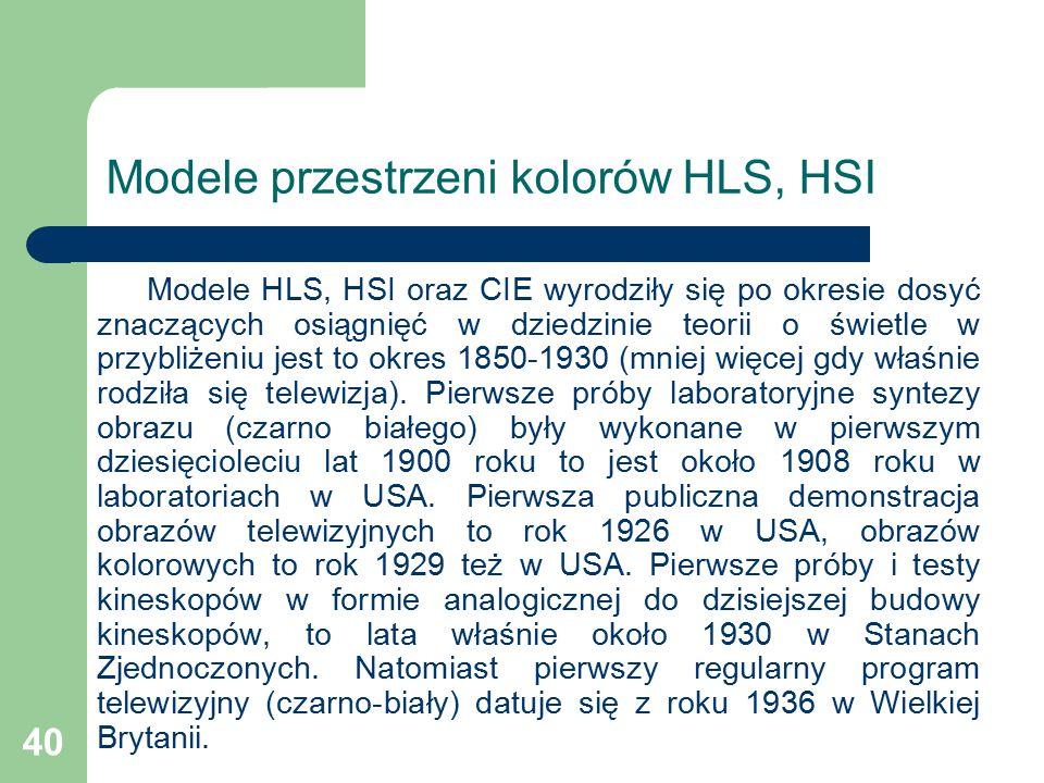 Modele przestrzeni kolorów HLS, HSI