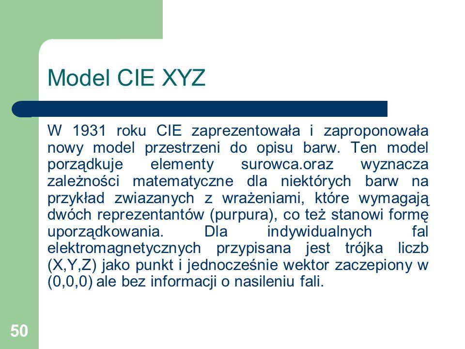 Model CIE XYZ