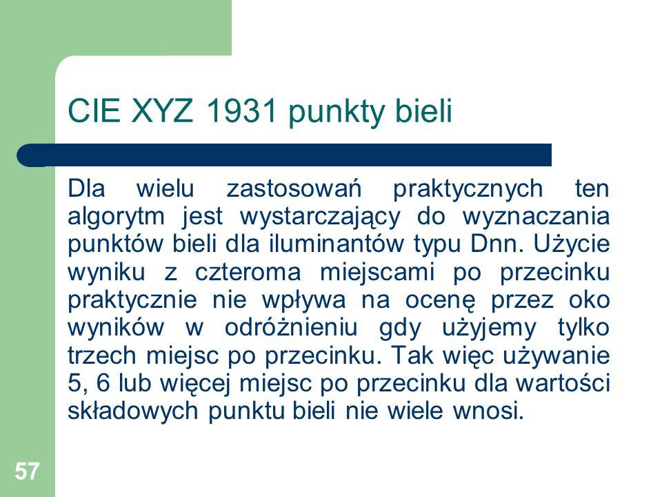 CIE XYZ 1931 punkty bieli