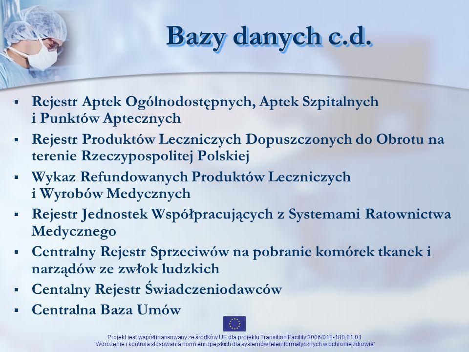 Bazy danych c.d. Rejestr Aptek Ogólnodostępnych, Aptek Szpitalnych i Punktów Aptecznych.