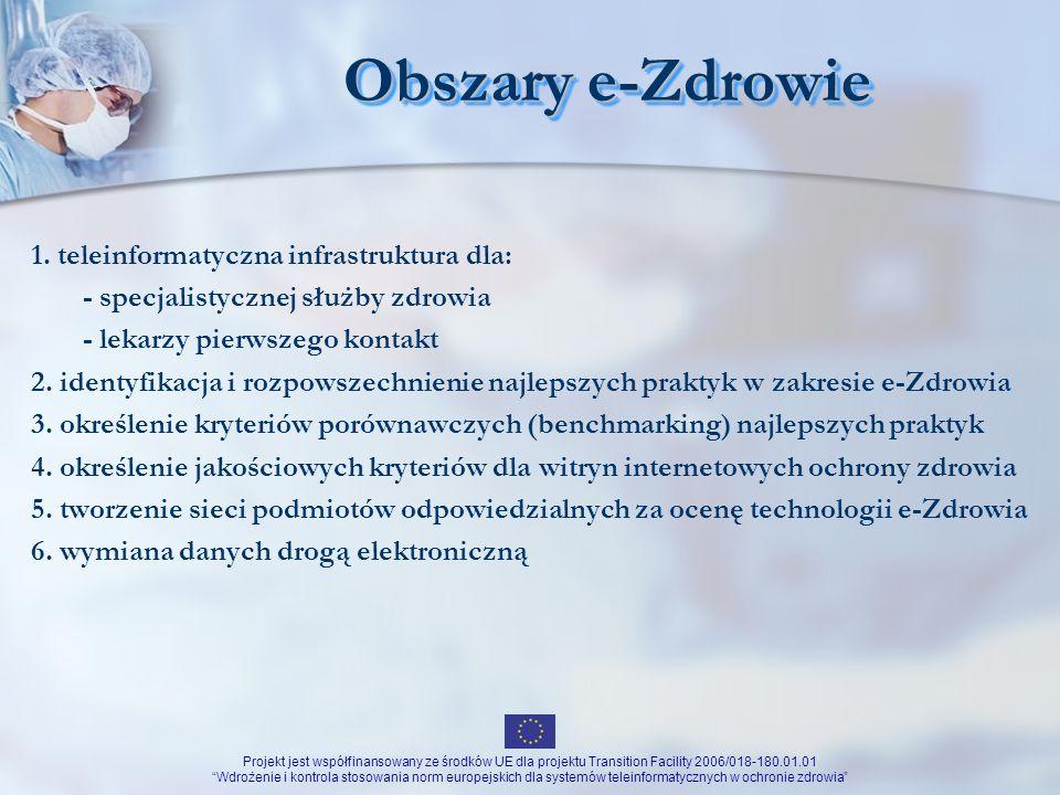 Obszary e-Zdrowie 1. teleinformatyczna infrastruktura dla: