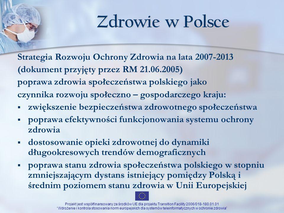 Zdrowie w Polsce Strategia Rozwoju Ochrony Zdrowia na lata 2007-2013