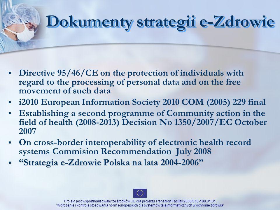 Dokumenty strategii e-Zdrowie