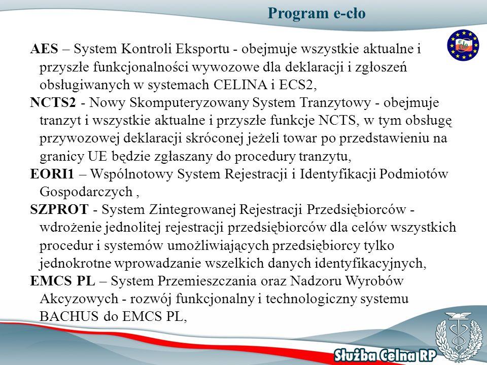 Program e-cło