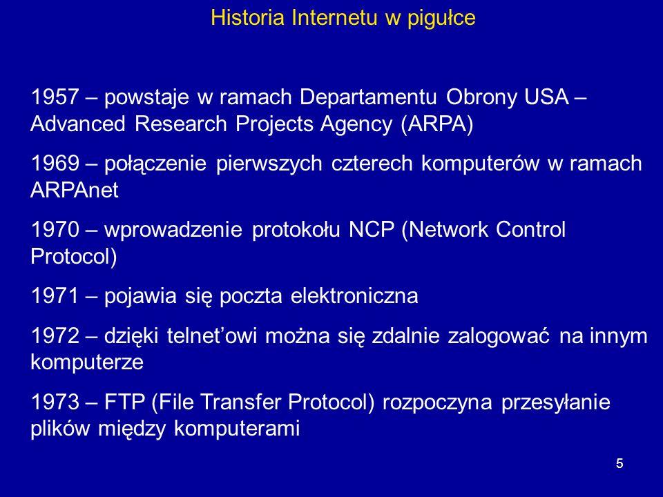 Historia Internetu w pigułce
