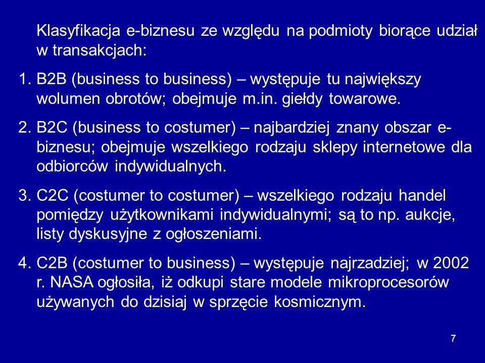 Klasyfikacja e-biznesu ze względu na podmioty biorące udział w transakcjach: