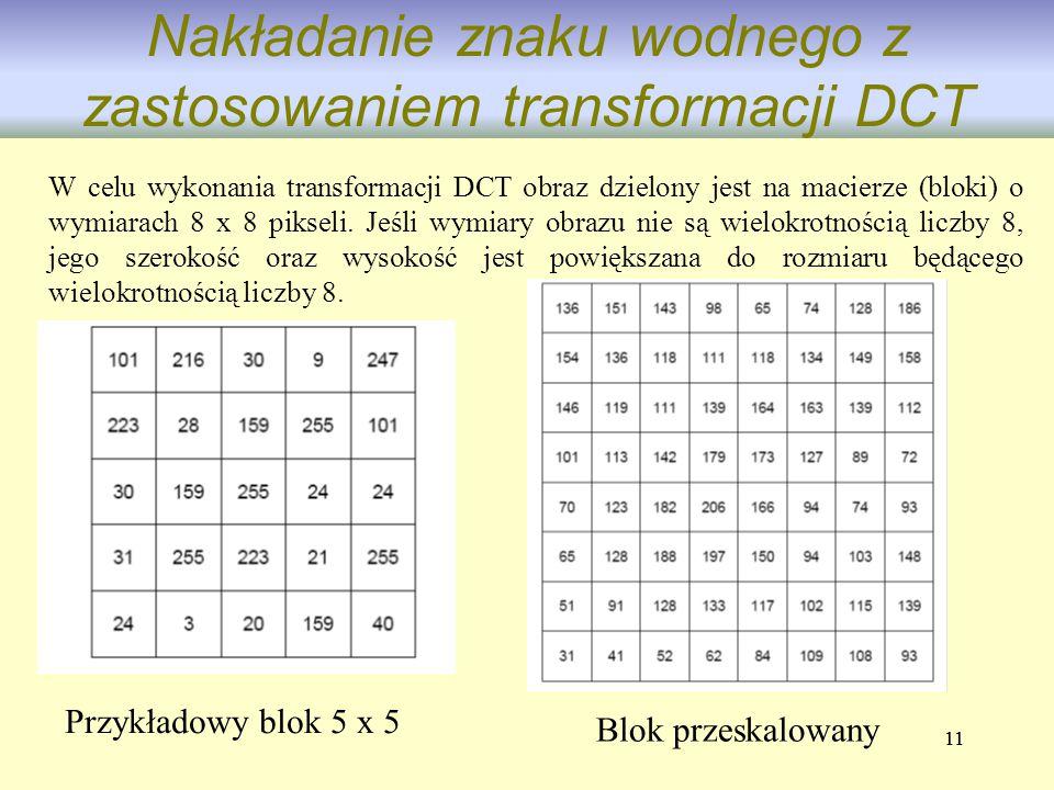 Nakładanie znaku wodnego z zastosowaniem transformacji DCT
