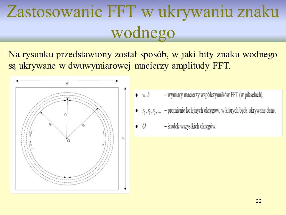Zastosowanie FFT w ukrywaniu znaku wodnego