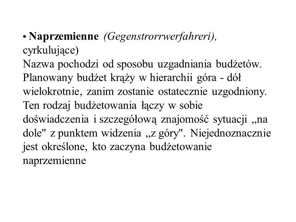 • Naprzemienne (Gegenstrorrwerfahreri), cyrkulujące)