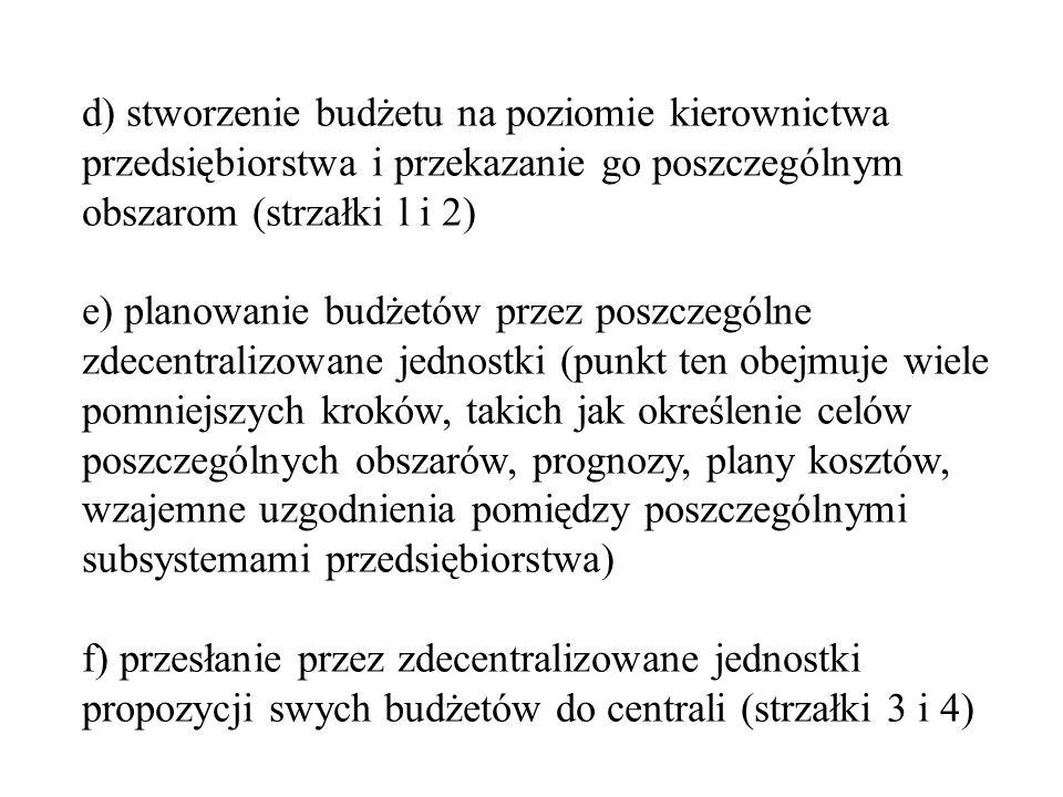 d) stworzenie budżetu na poziomie kierownictwa przedsiębiorstwa i przekazanie go poszczególnym obszarom (strzałki l i 2)