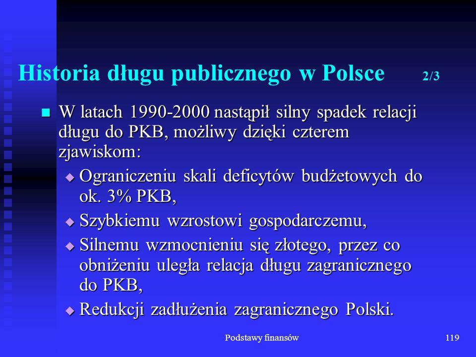 Historia długu publicznego w Polsce 2/3