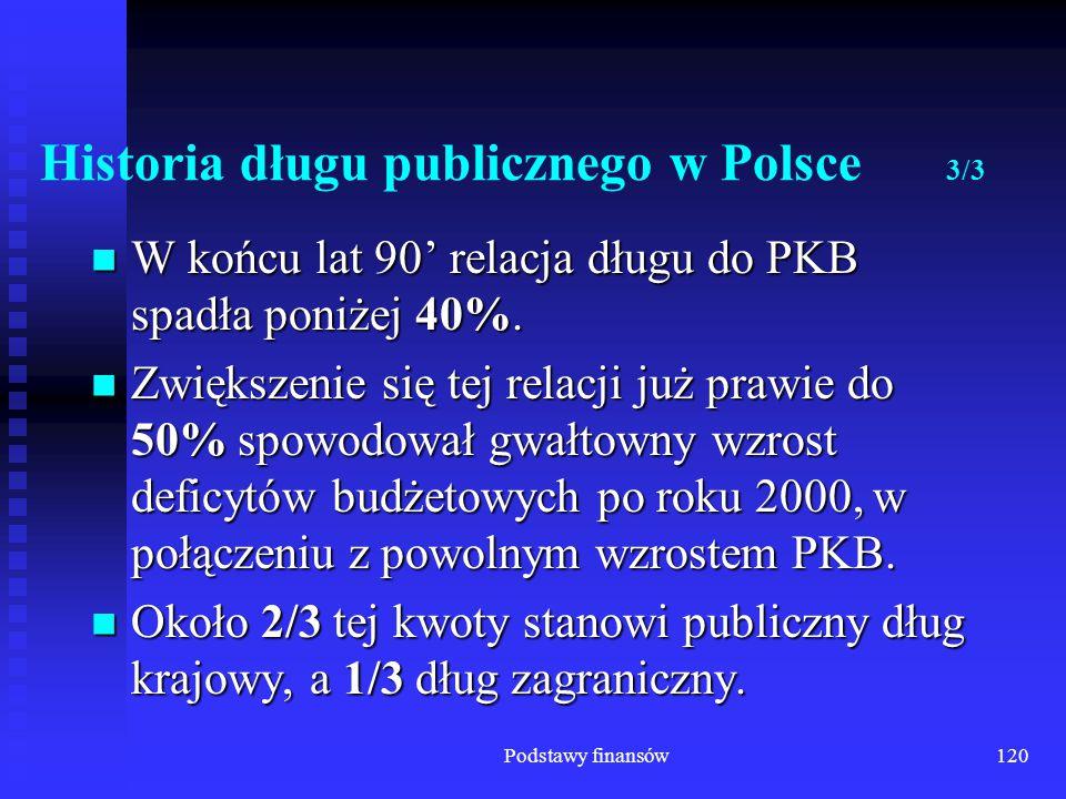 Historia długu publicznego w Polsce 3/3
