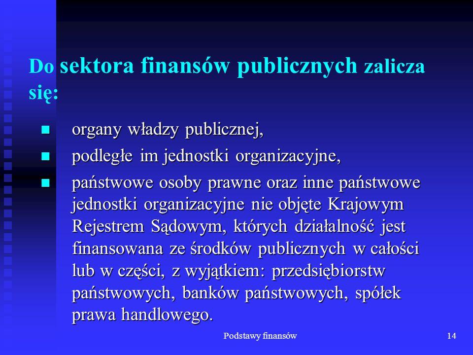 Do sektora finansów publicznych zalicza się: