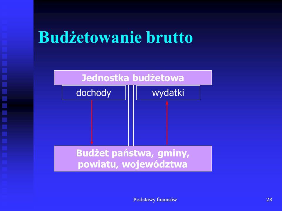 Budżet państwa, gminy, powiatu, województwa