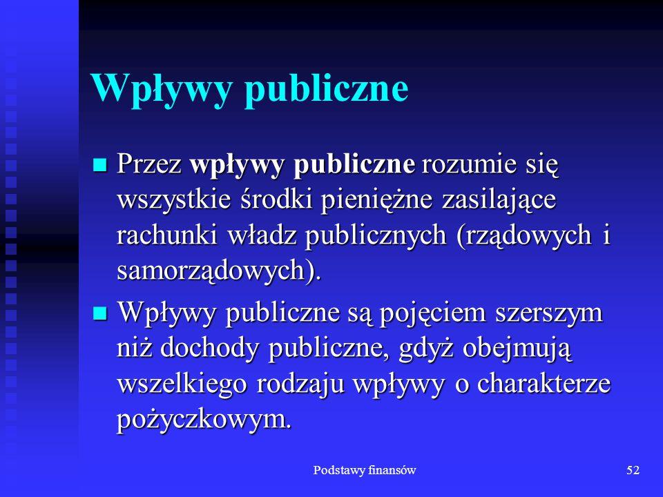 Wpływy publiczne Przez wpływy publiczne rozumie się wszystkie środki pieniężne zasilające rachunki władz publicznych (rządowych i samorządowych).