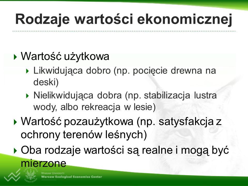 Rodzaje wartości ekonomicznej
