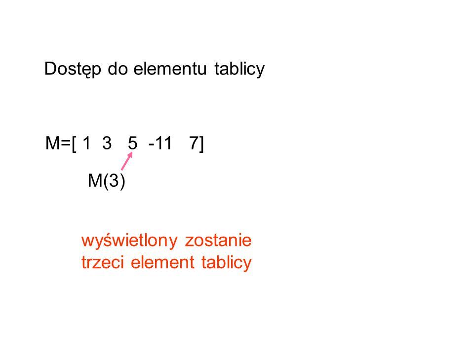 Dostęp do elementu tablicy