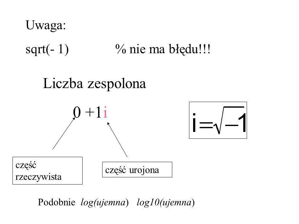 Liczba zespolona Uwaga: sqrt(- 1) % nie ma błędu!!! 0 +1i