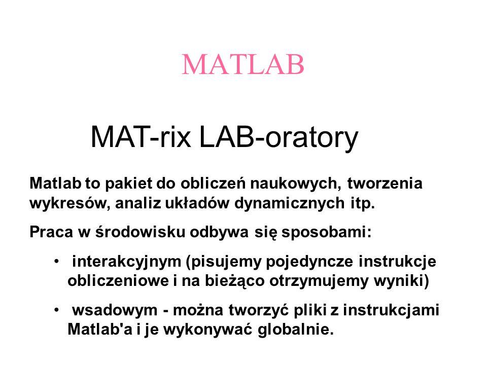 MATLAB MAT-rix LAB-oratory