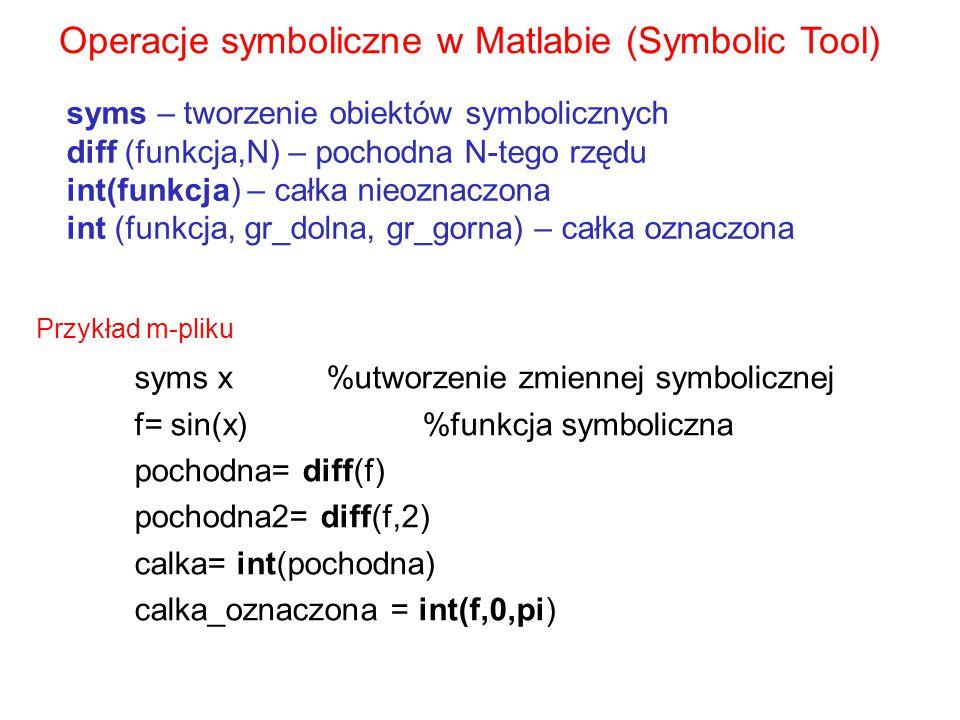 Operacje symboliczne w Matlabie (Symbolic Tool)