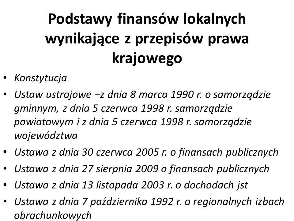 Podstawy finansów lokalnych wynikające z przepisów prawa krajowego