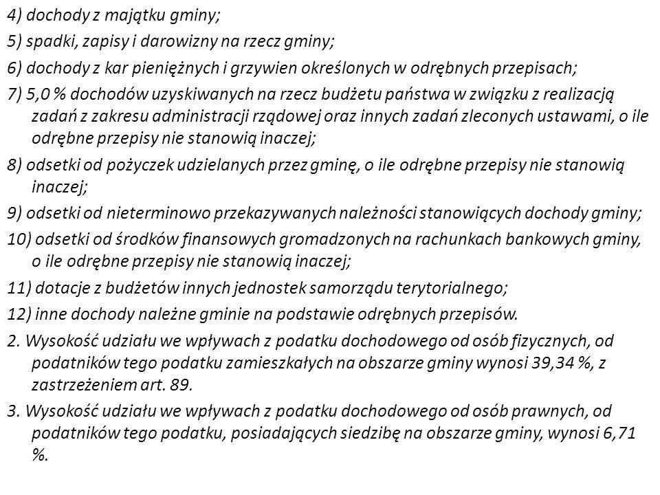 4) dochody z majątku gminy;
