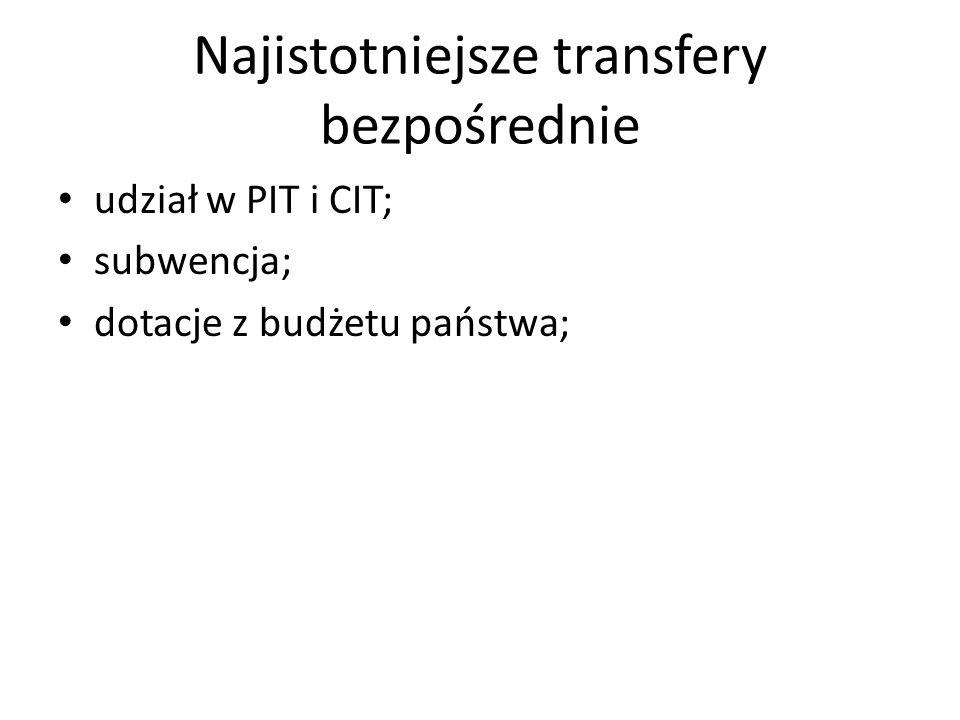 Najistotniejsze transfery bezpośrednie