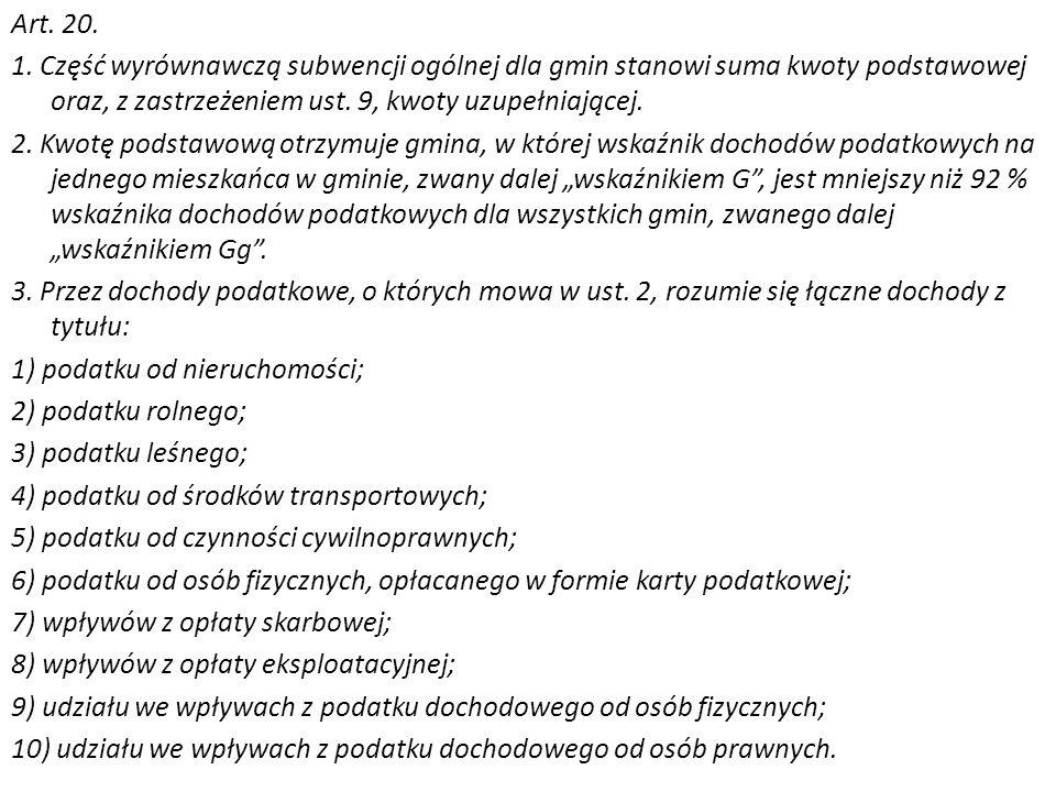 Art. 20. 1.