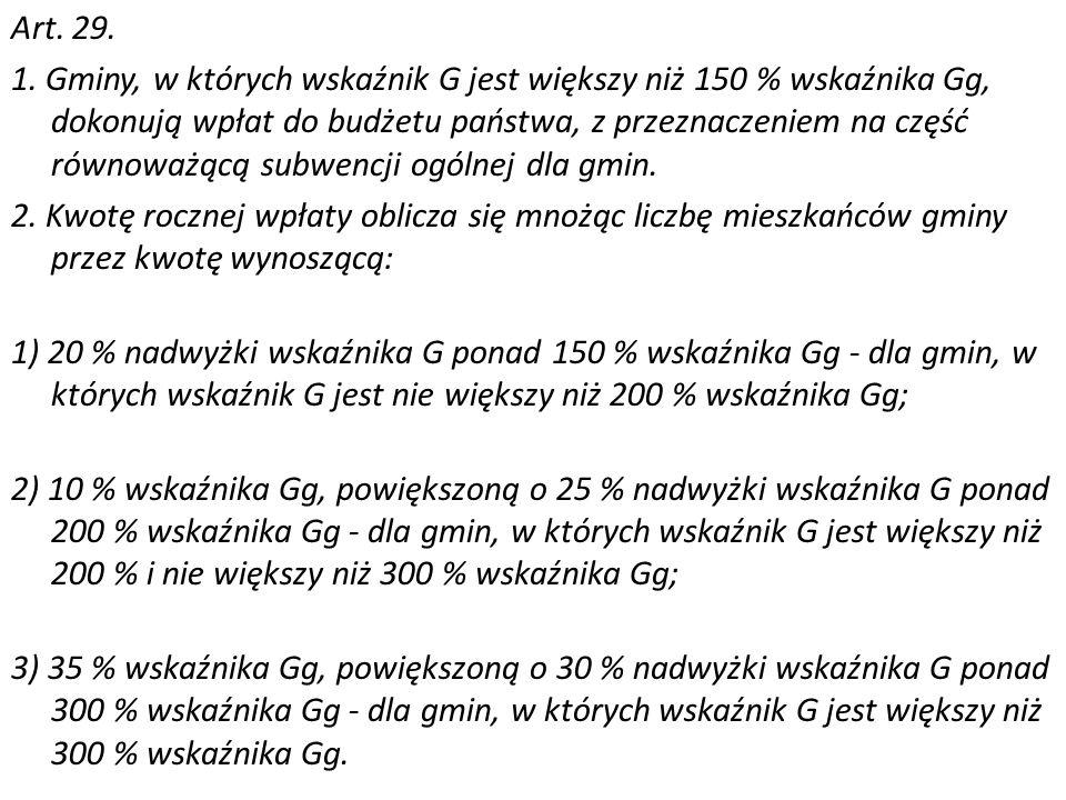 Art. 29. 1.