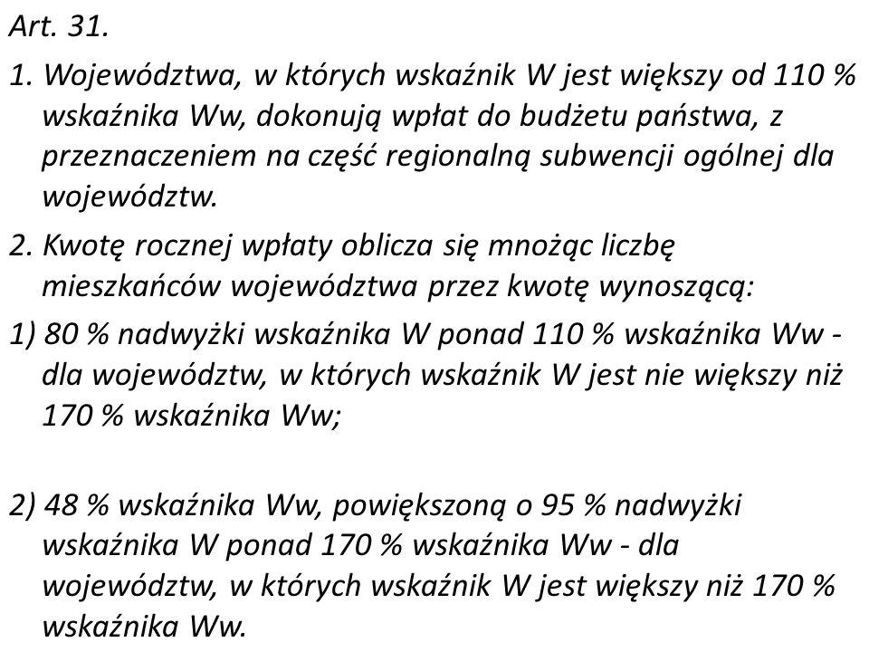 Art. 31. 1.
