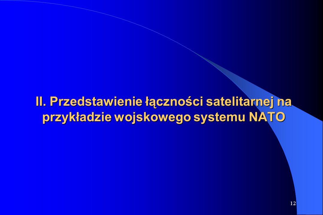 II. Przedstawienie łączności satelitarnej na przykładzie wojskowego systemu NATO