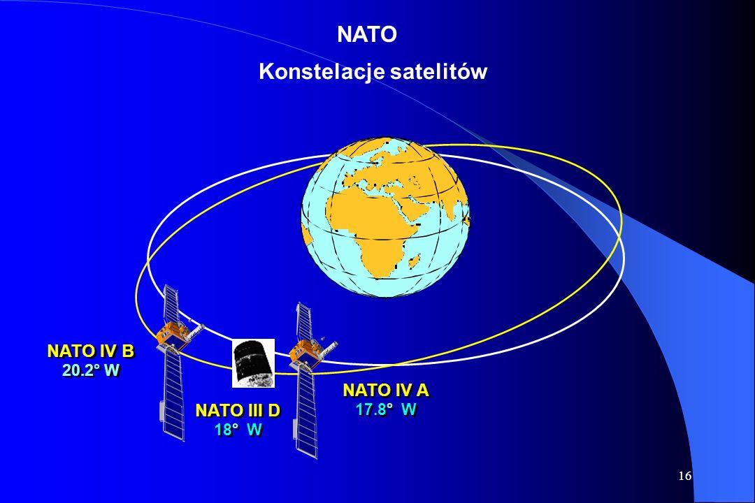 Konstelacje satelitów