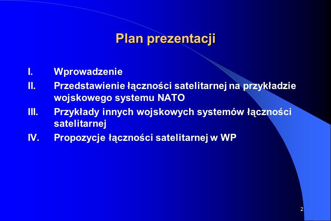 Plan prezentacji Wprowadzenie