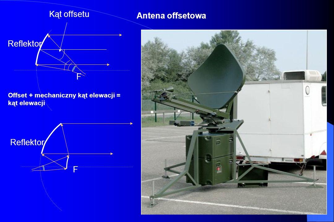 Kąt offsetu Antena offsetowa Reflektor F Reflektor F