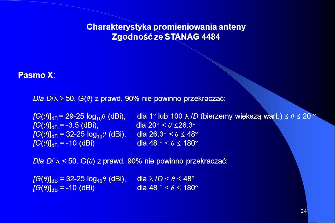 Charakterystyka promieniowania anteny