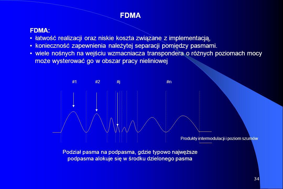 Produkty intermodulacji i poziom szumów