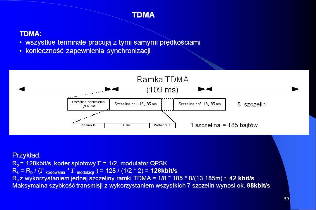 TDMA TDMA: wszystkie terminale pracują z tymi samymi prędkościami