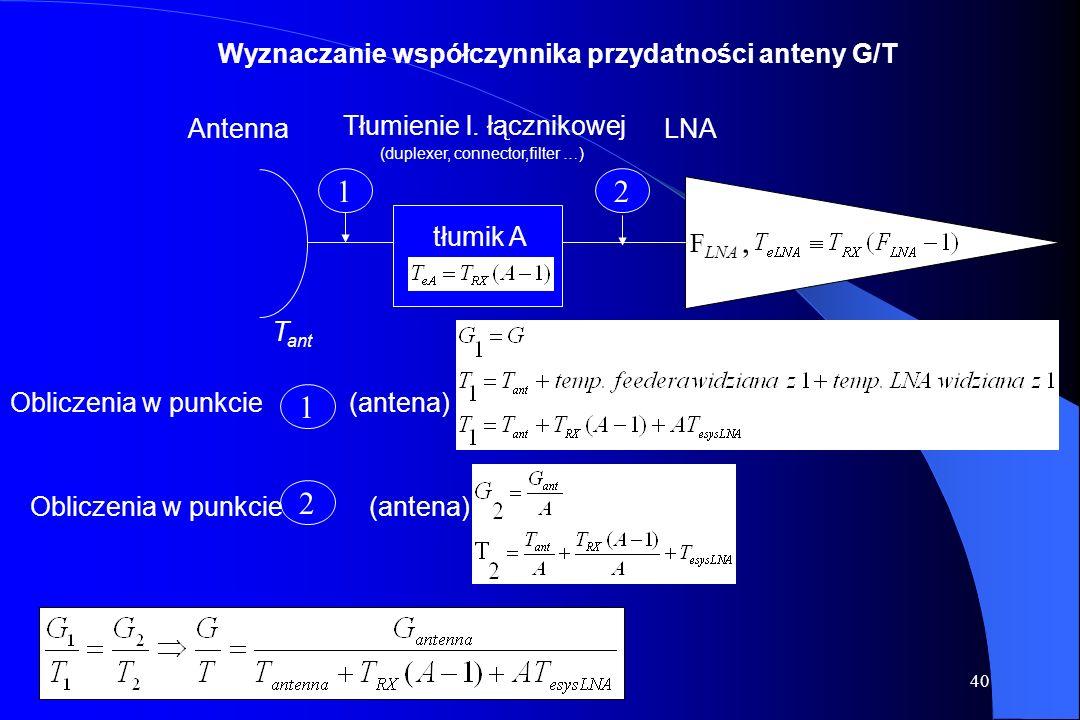 1 2 1 2 Wyznaczanie współczynnika przydatności anteny G/T Antenna