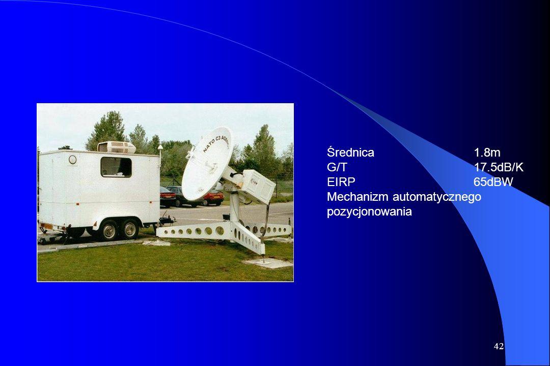 Średnica 1.8m G/T 17.5dB/K EIRP 65dBW Mechanizm automatycznego pozycjonowania