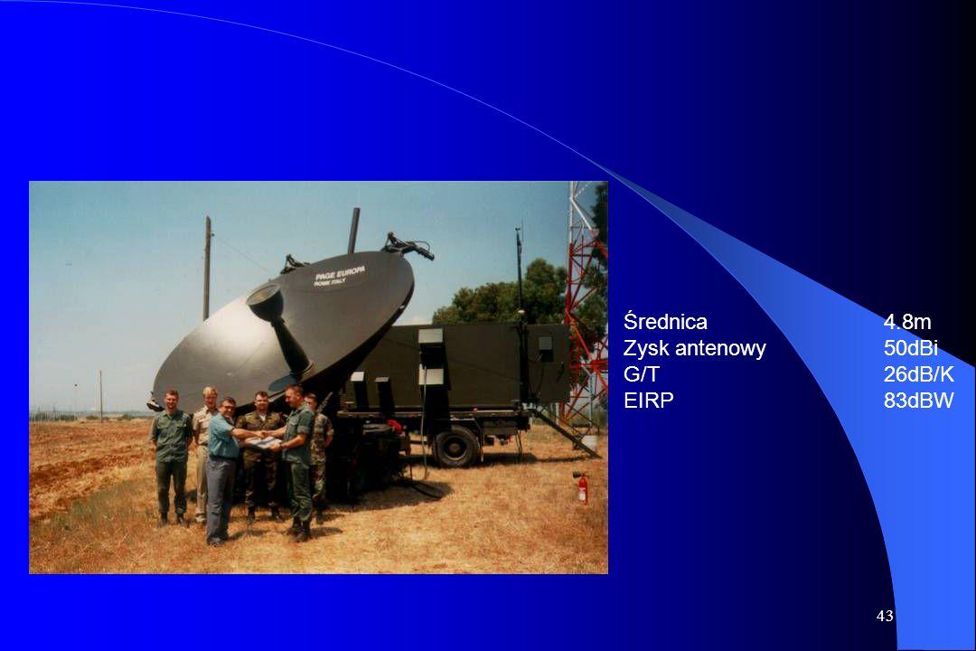 Średnica 4.8m Zysk antenowy 50dBi G/T 26dB/K EIRP 83dBW