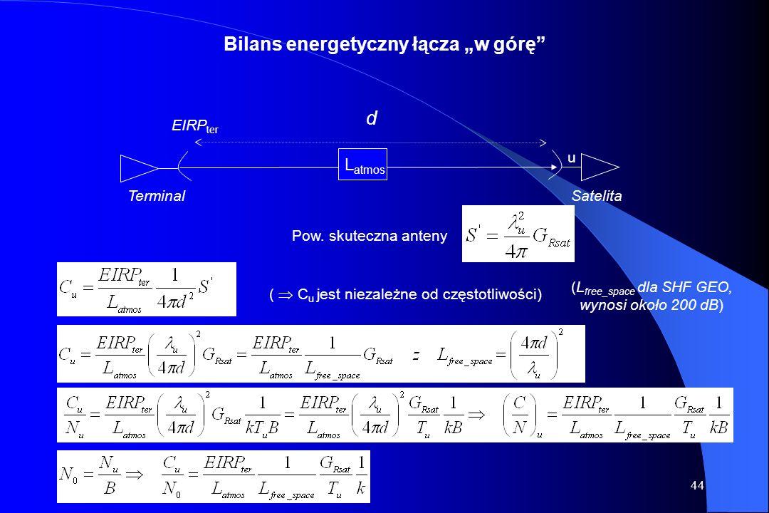 """Bilans energetyczny łącza """"w górę"""