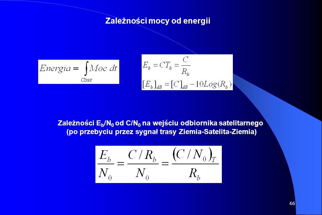 Zależności mocy od energii