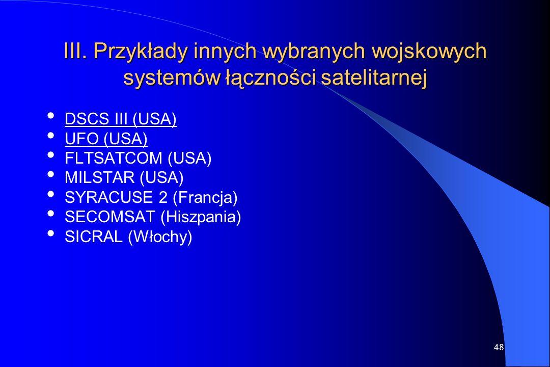 III. Przykłady innych wybranych wojskowych systemów łączności satelitarnej