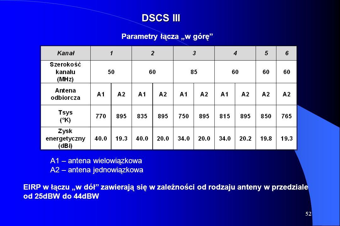 """DSCS III Parametry łącza """"w górę A1 – antena wielowiązkowa"""