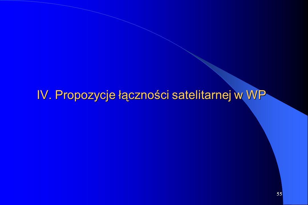 IV. Propozycje łączności satelitarnej w WP