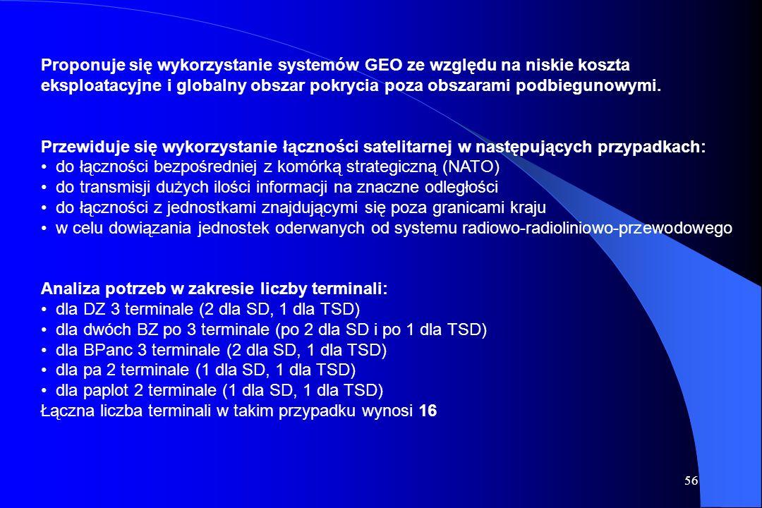 Proponuje się wykorzystanie systemów GEO ze względu na niskie koszta