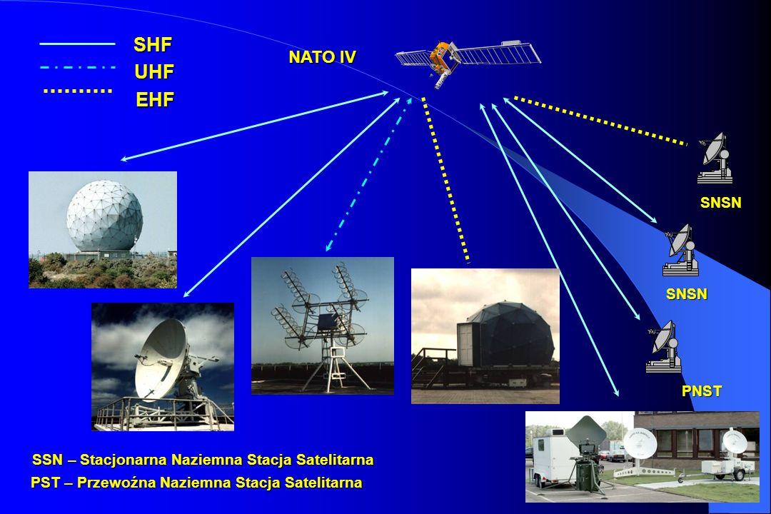 SHF UHF EHF NATO IV SNSN SNSN PNST