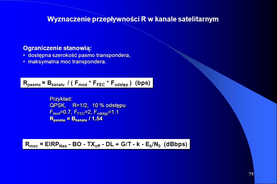 Wyznaczenie przepływności R w kanale satelitarnym